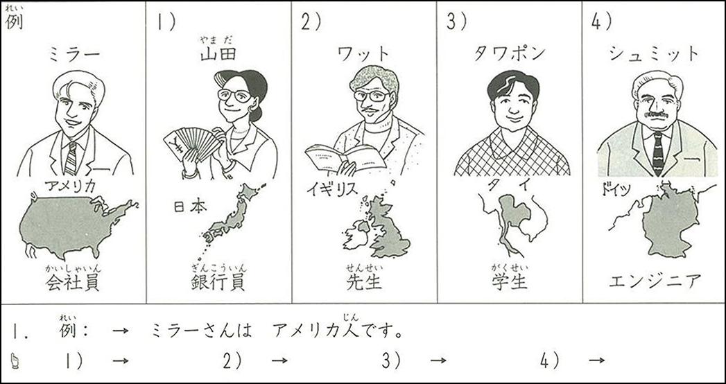 特別連載 日本語教科書活用講座⑦ / 『みんなの日本語初級』練習B、Cを生かした教室活動「わかった」「知ってる」から「使う」教室活動 第一回 学生に合わせて語彙をアレンジする